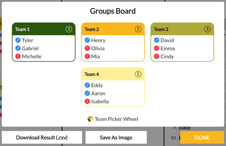 Grouping Result